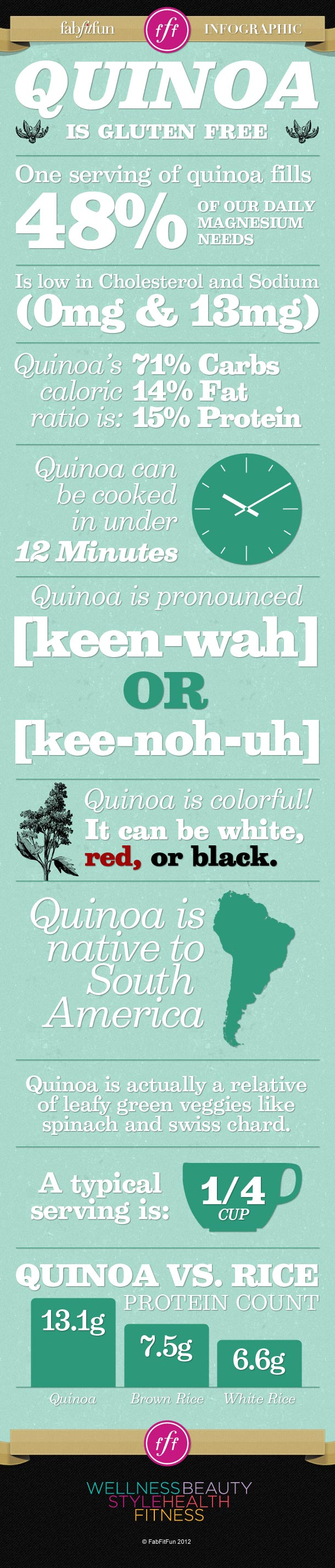 quinoa-infographic-large-green